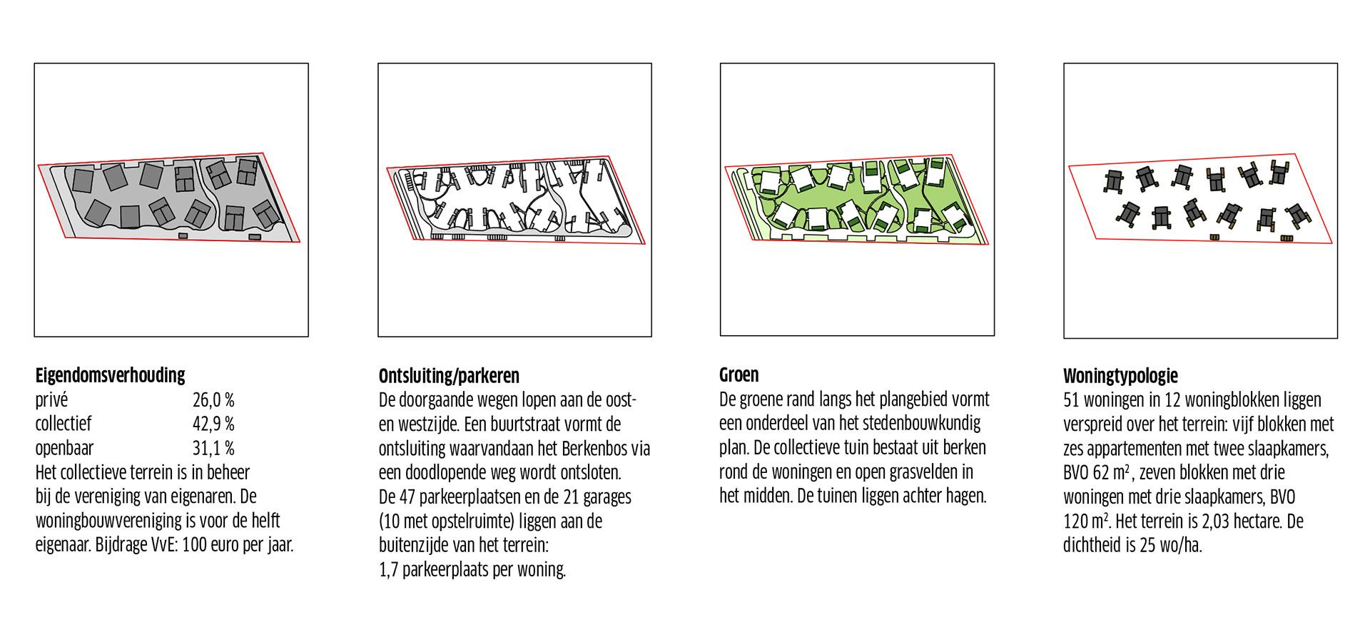 FARO architecten Landschappelijk Wonen 02